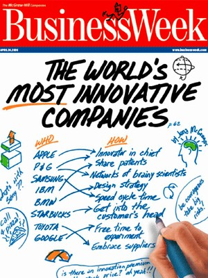 Business Week Articles